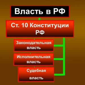 Органы власти Усть-Кулома