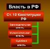 Органы власти в Усть-Куломе